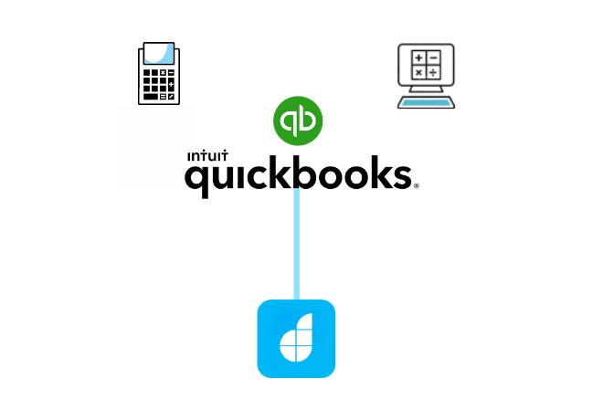 connect quickbooks