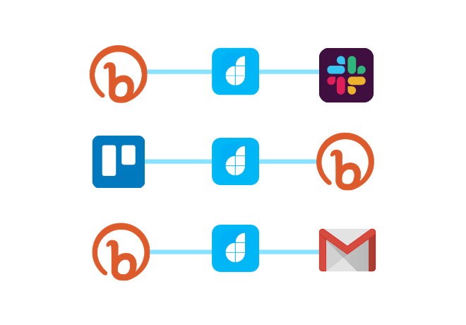 connect to bitly