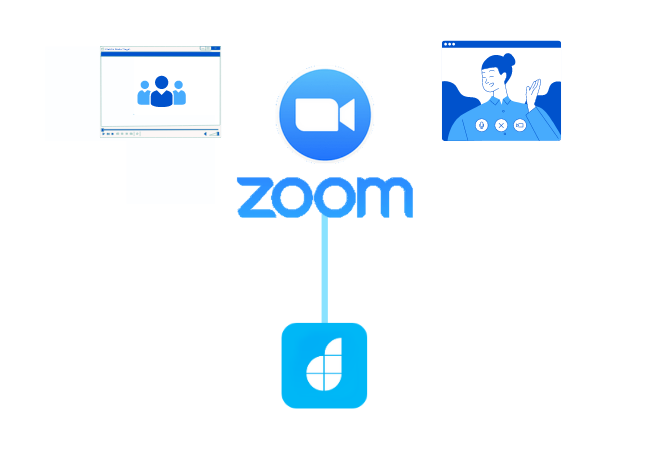 integrate with zoom