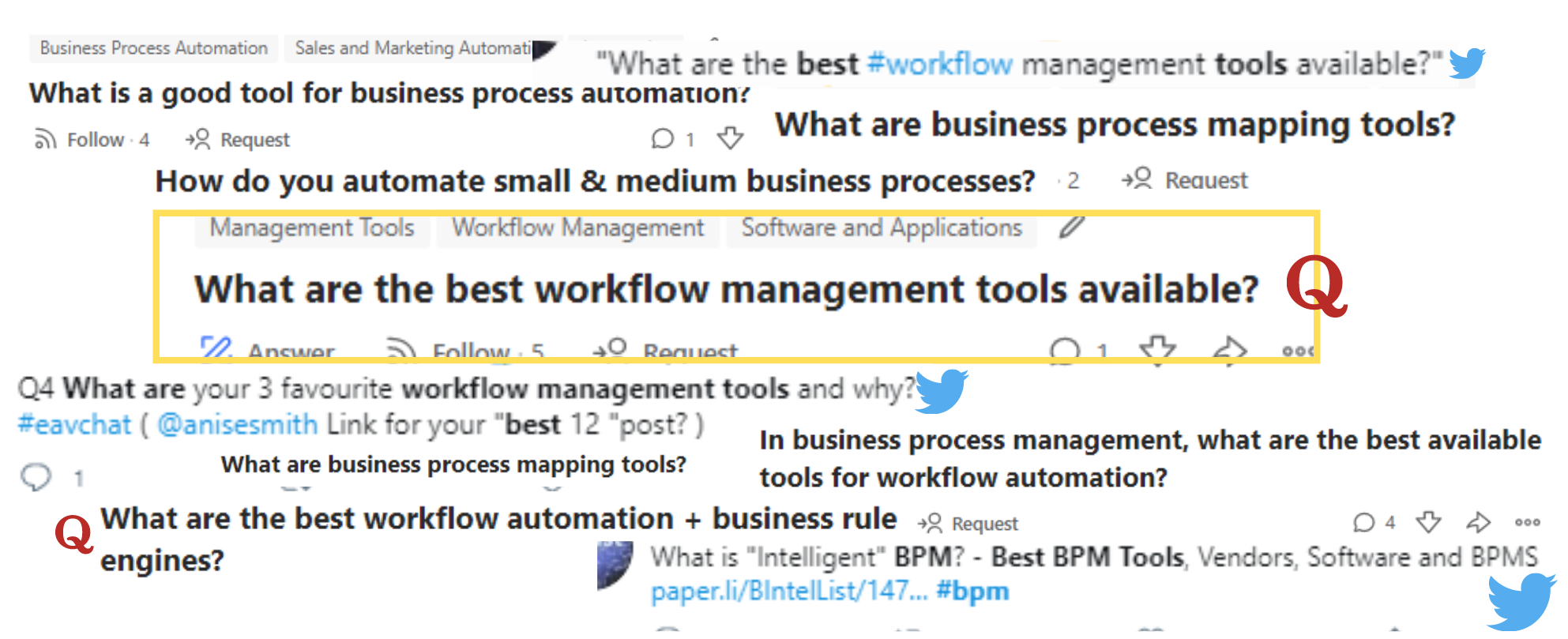 workflow and BPM