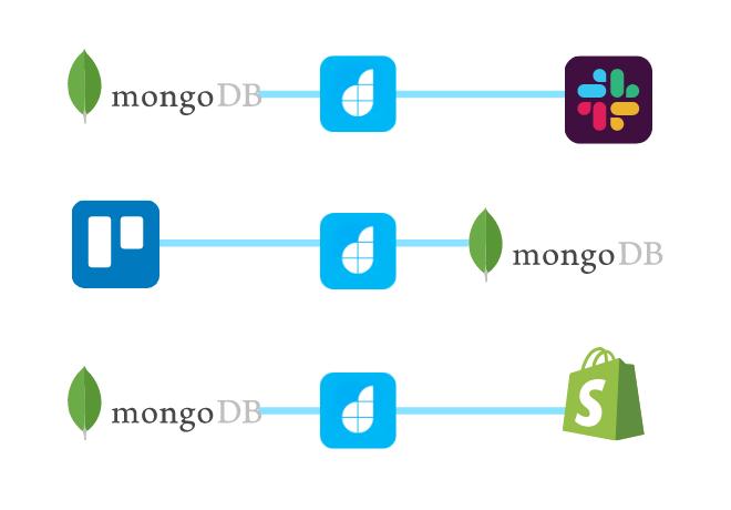 integrate mongodb