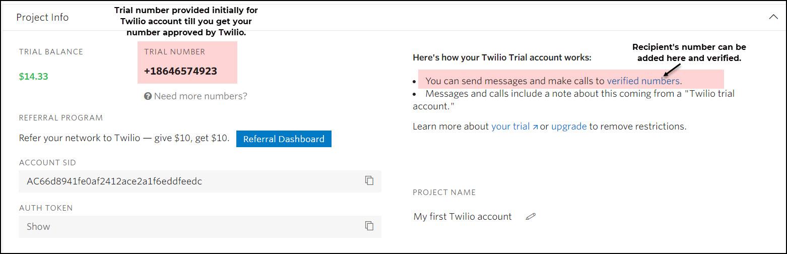 Twilio Trial Number